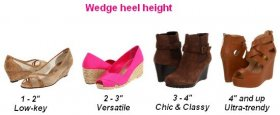 Wedge shoes heel level guide